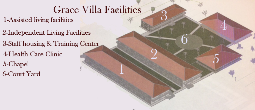 GraceVilla Health Care Center